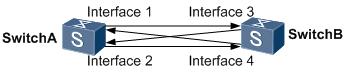 光纤交叉相连.png