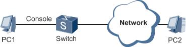 通过Console口进行基本配置组网图.png