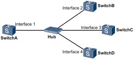 多邻居典型组网图.png