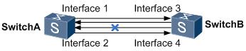 一条光纤断路.png
