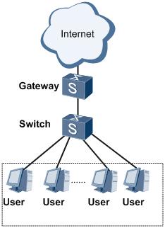 ARP优化应答典型组网应用.png