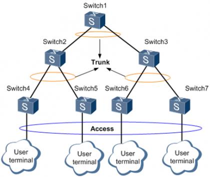 LNP典型应用组网图.png