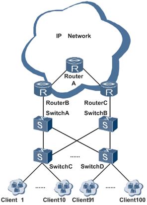 静态路由与NQA联动应用组网图.png