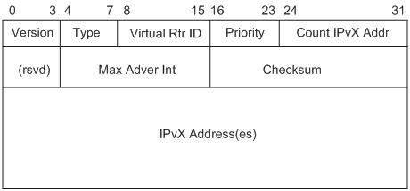 VRRPv3报文结构.png
