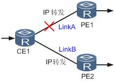 配置IP FRR功能.png