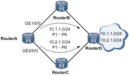 负载分担组网图.png