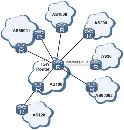 国际关口局典型组网图.png