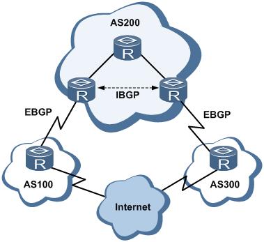 BGP的运行方式.png