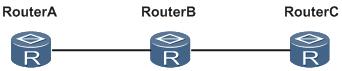 BGP Tracking组网图.png