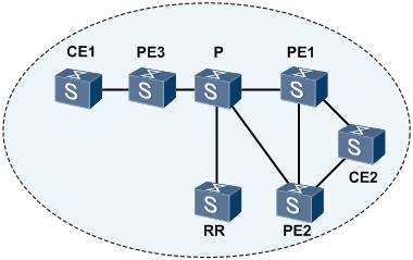BGP下一跳延时响应组网图.png