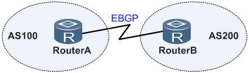 BGP与BFD联动组网图.png