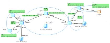 ospf基本组网示例图.png