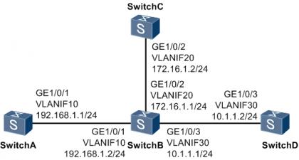 RIP路由基本功能组网示例图.png