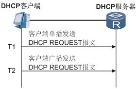 DHCP客户端更新租期示意图.png