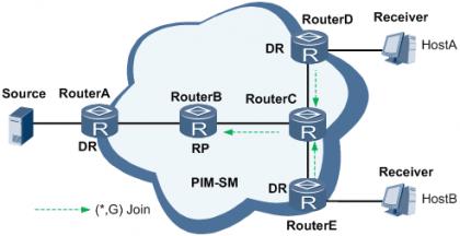 RPT构建示意图.png