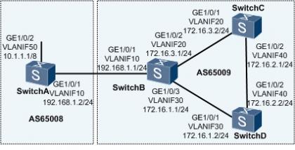 图1 BGP基本组网示例图.png