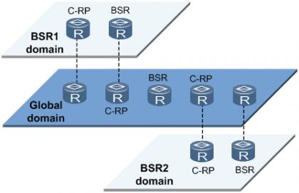BSR管理域_地域空间.png