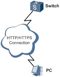 图4 Web网管运行环境 .png