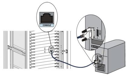 图1 通过Console口连接设备.png
