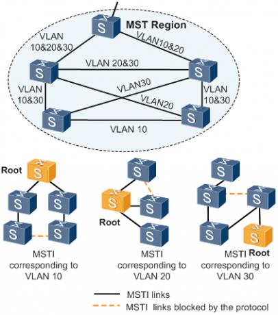 图7 MSTI的基本概念示意图.png