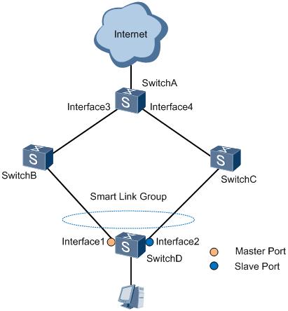 图1 Smart Link示意图.png