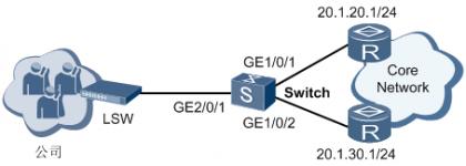 策略路由组网示例图.png