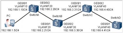 图1 Ping测试组网图.png