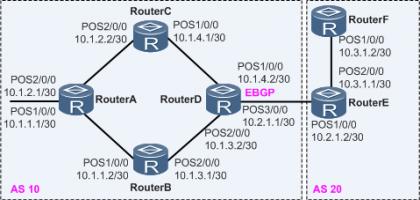 OSPF与BGP联动.png