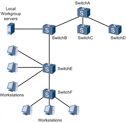 NTP的典型组网.png