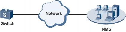 向网管输出Trap信息示意图.png
