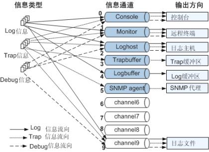 信息中心原理图.png