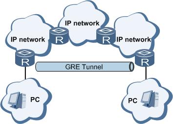 扩大网络工作范围.png
