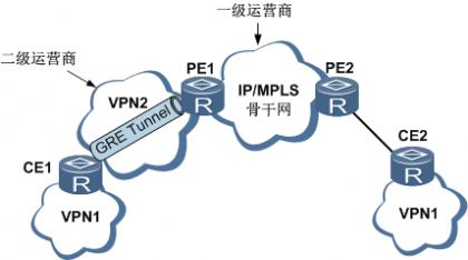 穿越VPN的GRE示意图.png