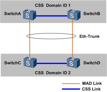 两套集群系统互为代理的代理检测方式.png