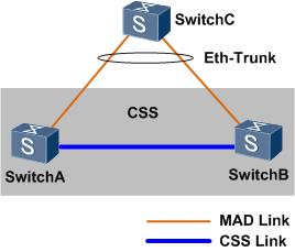 单机作代理设备的代理检测方式.png