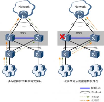 集群链路聚合2.png