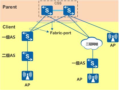 SVF基本概念示意图.png