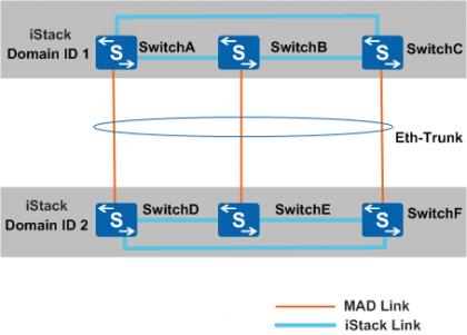 两套堆叠系统互为代理的代理检测方式.png