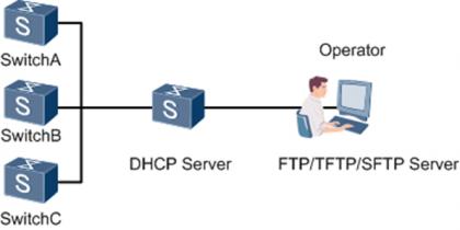 Auto-Config同网段组网应用.png