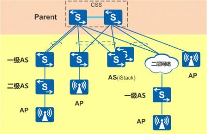 SVF连接拓扑示意图.png