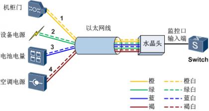 监控输入口连接示意图.png