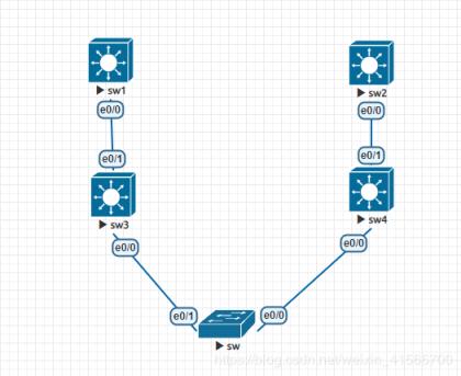 CISCO VRRP配置1.png